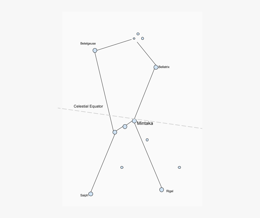 Constellation, Transparent Clipart