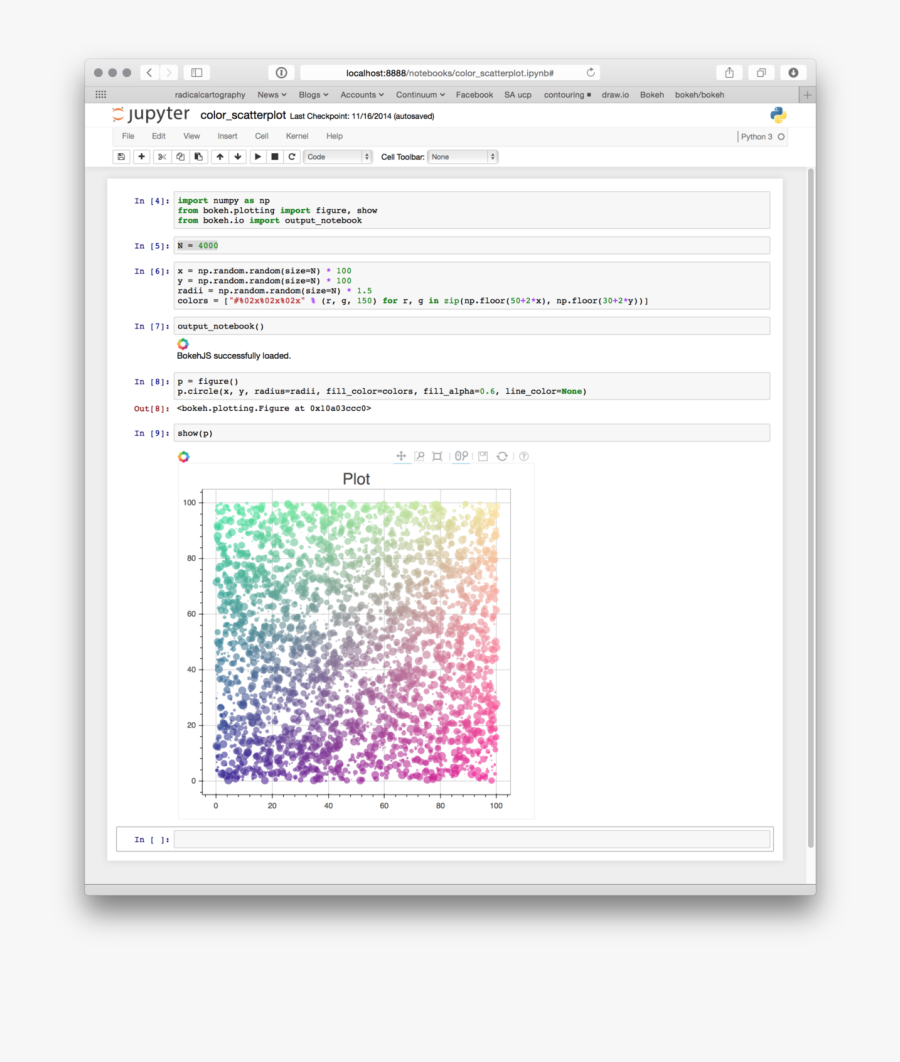 Clip Art Bokeh Scatter - Jupyter Notebook Examples, Transparent Clipart