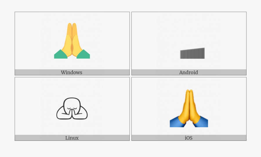 Person With Folded Hands On Various Operating Systems - End Of Ayah Symbol, Transparent Clipart