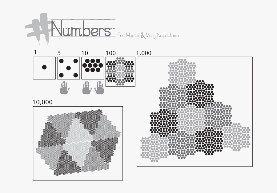 Number Visualization Clipart Icon Png - Visualization Of Numbers, Transparent Clipart