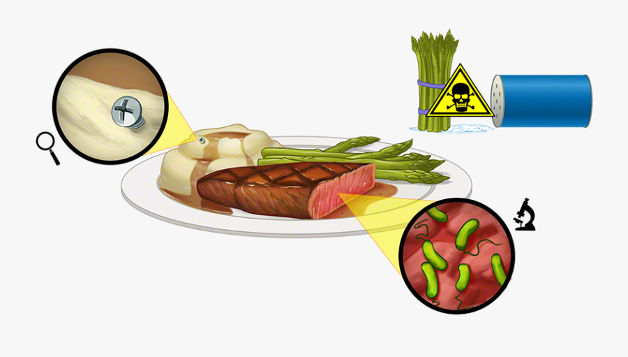 November Clipart Food Safety - Biological Hazard In The Kitchen, Transparent Clipart