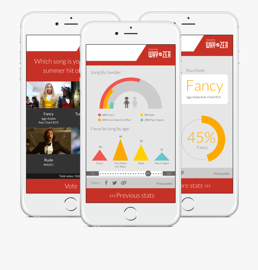 Clipart Phone Phone App - User Dashboard Mobile App, Transparent Clipart