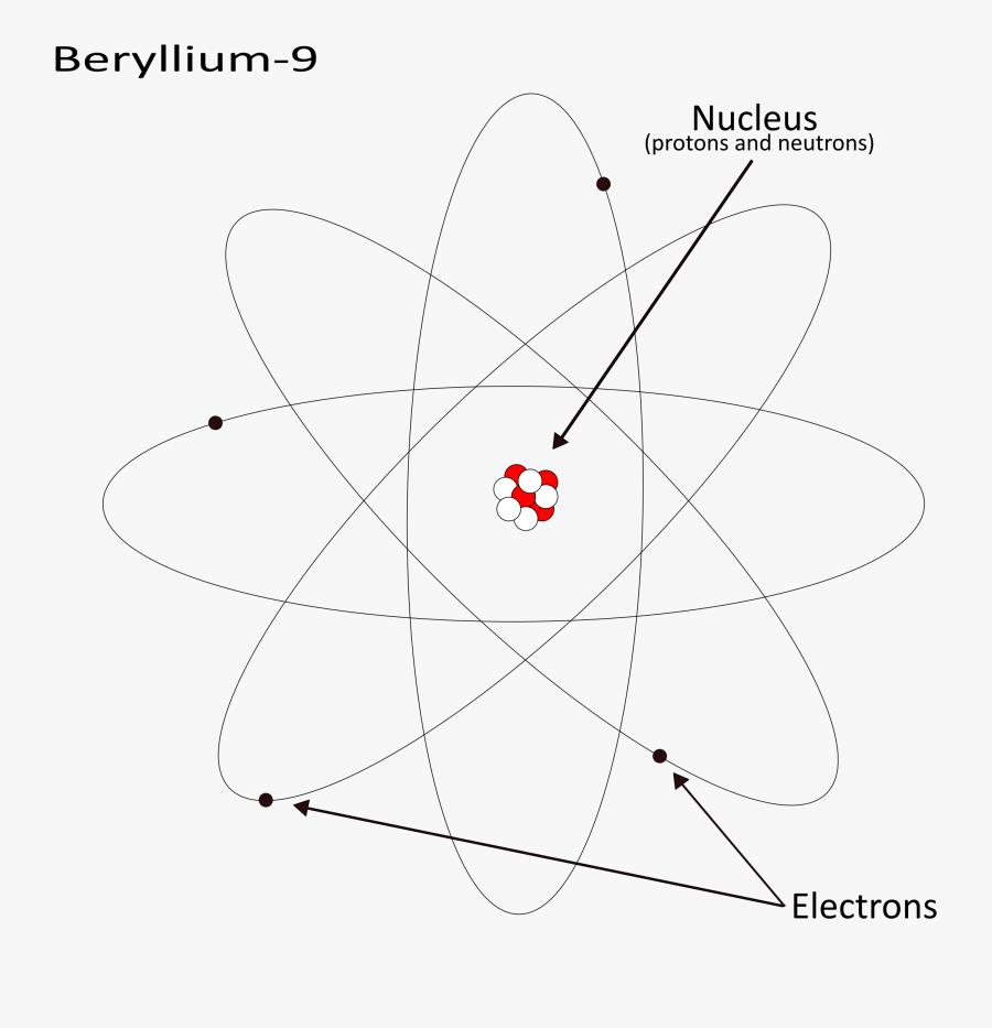 Beryllium 9 Clip Arts - Many Neutrons Does Beryllium Have, Transparent Clipart