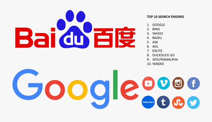 #google #bing #yahoo #baidu #ask #aol #excite #duckduckgoose - Graphic Design, Transparent Clipart