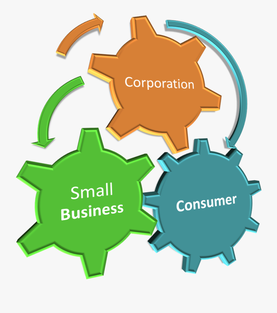 1 Practical Blog - Micro Business Model, Transparent Clipart