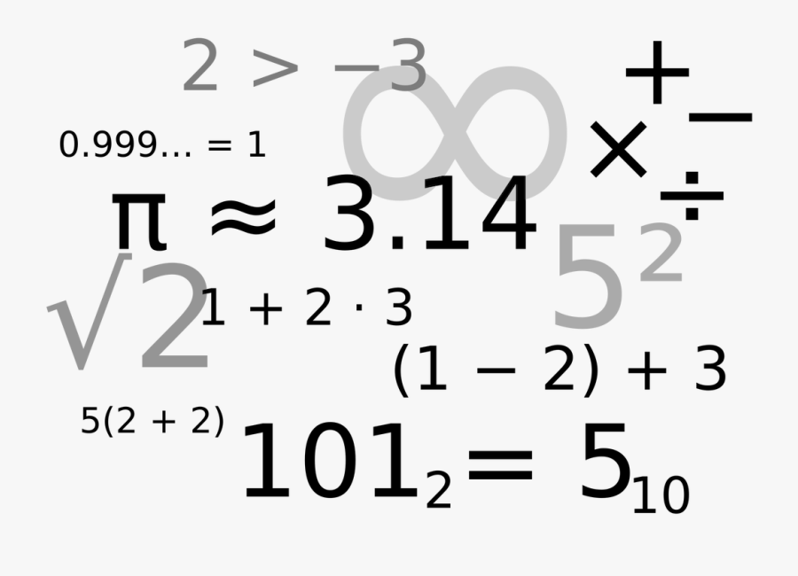15 Confused Math Png For Free Download On Mbtskoudsalg Math And Numbers Free Transparent Clipart Clipartkey