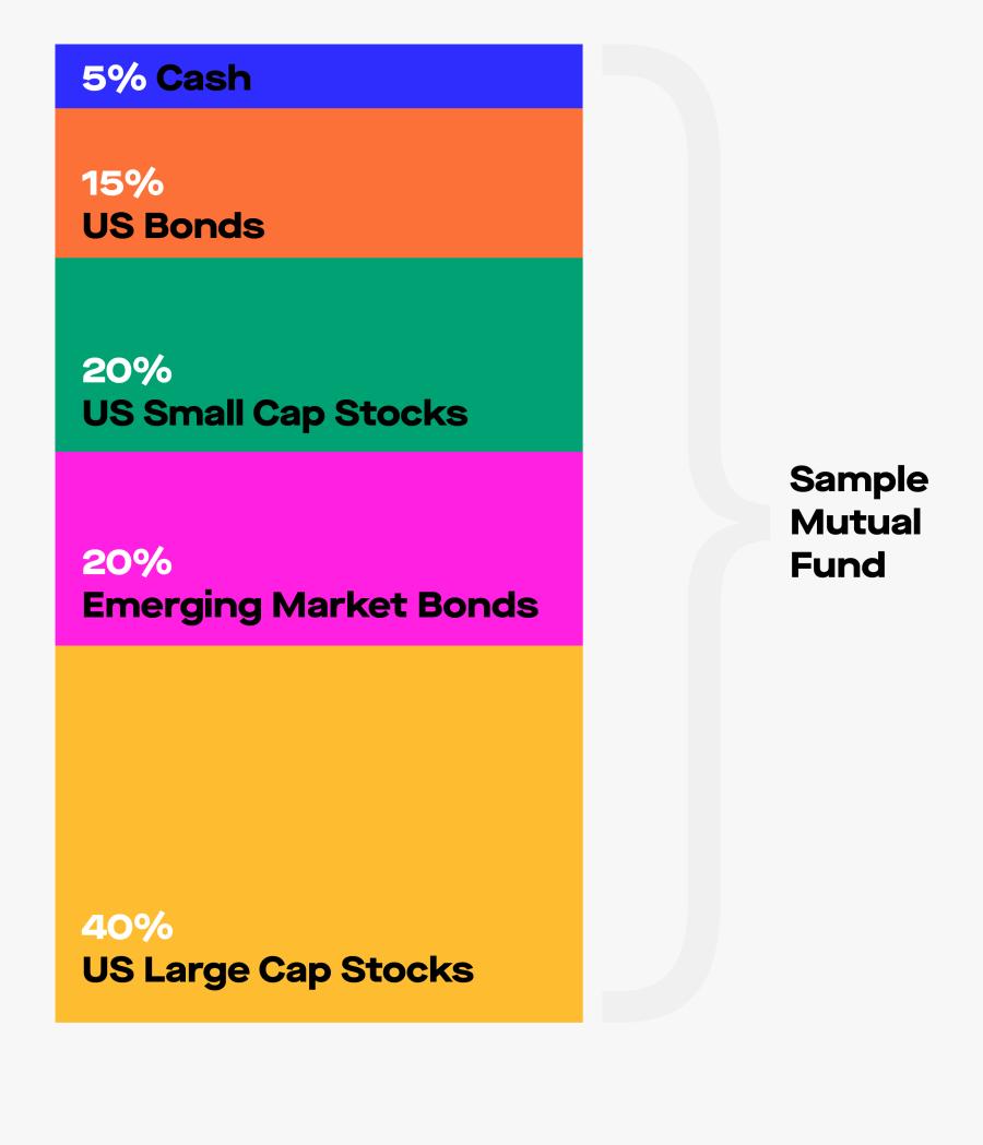 Statistical Graphics, Transparent Clipart