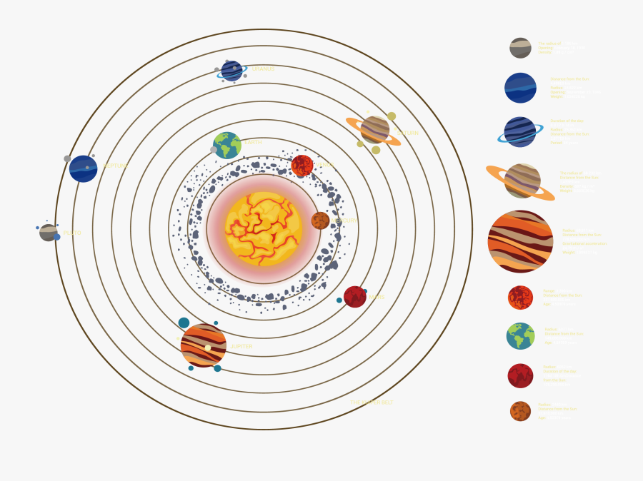 Clip Art Solar System Icon Transprent - Solar System Planets Png, Transparent Clipart