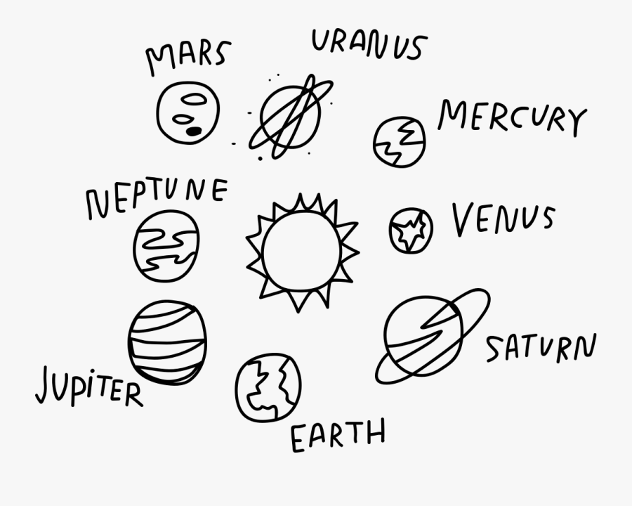 Illustration Of The Solar - Solar System Planets Aesthetic, Transparent Clipart