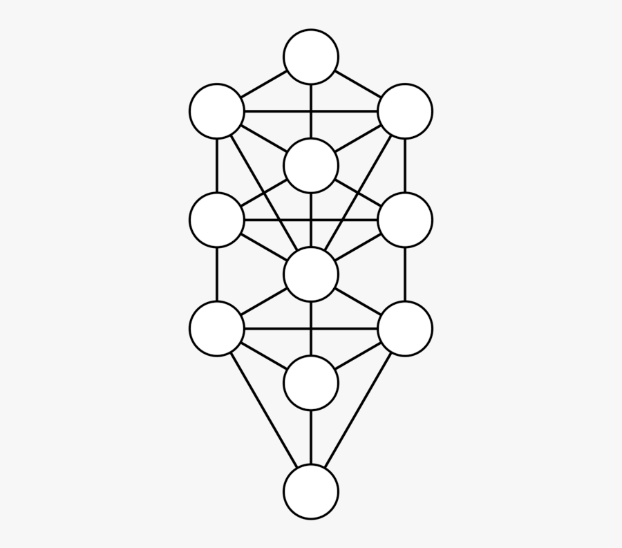 Line Art,angle,symmetry - Tree Of Life Kabbalah Vector, Transparent Clipart