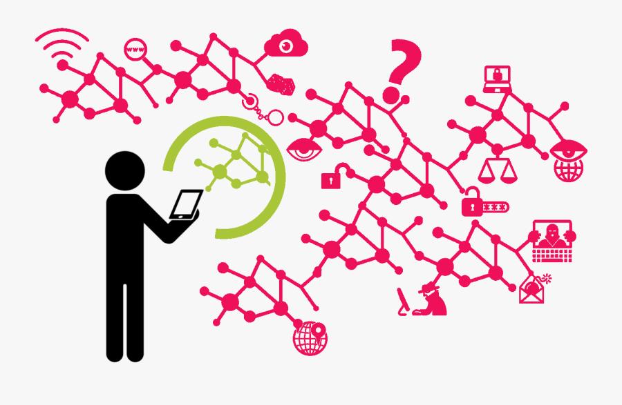 Responsible Netizen To Avoid The Dangers Of Online, Transparent Clipart