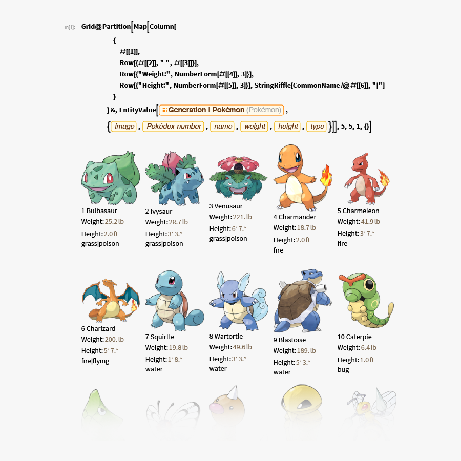 Finding Pok Mon - Pokemon Go Pokemon Coordinates, Transparent Clipart