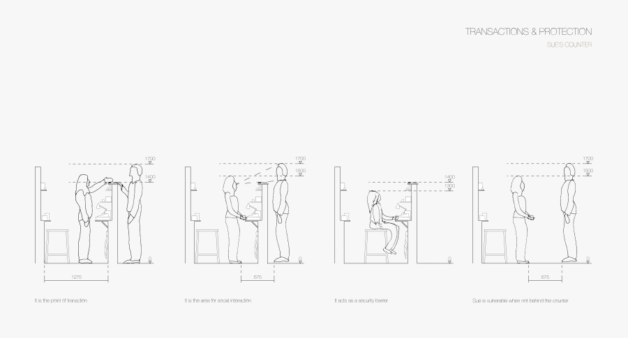 Workspace Study Jamie Strong - Architectural Human Scale Study, Transparent Clipart