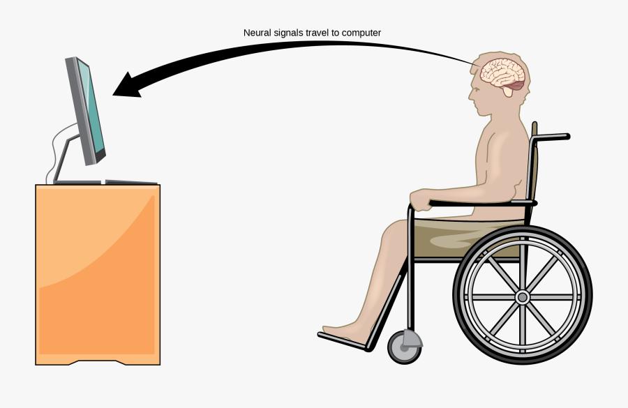 Illustration Shows A Person In A Wheelchair, Facing - Brain Computer Interface Wheelchair, Transparent Clipart