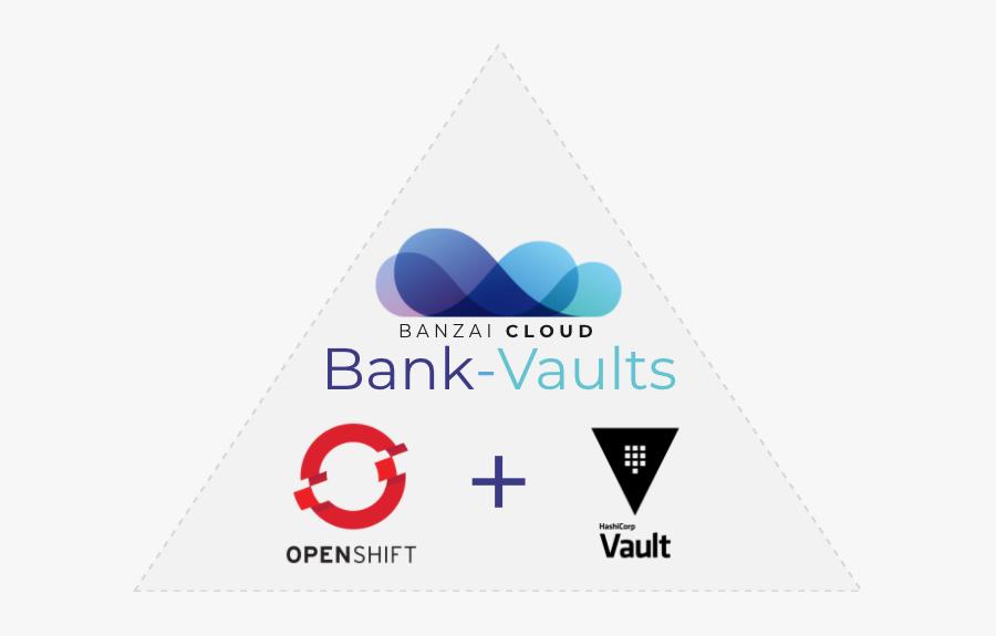 Transparent Bank Vault Png - Openshift, Transparent Clipart