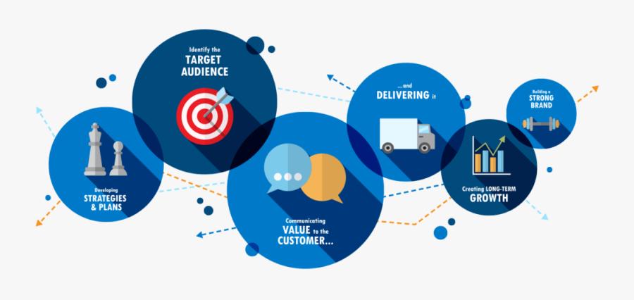 Transparent Strategy Clipart - Digital Marketing Services, Transparent Clipart