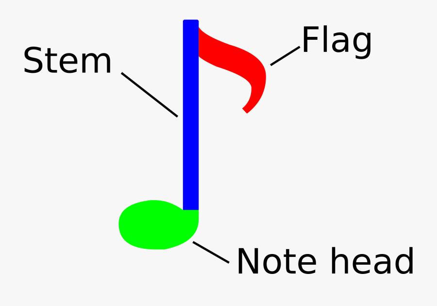 Parts Of A Music Note, Transparent Clipart
