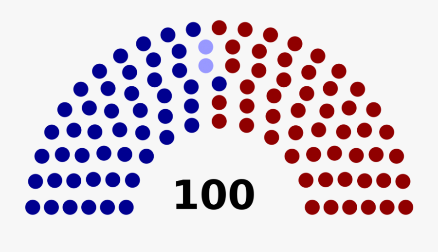 Midterm Election Tiger - Party Breakdown Of The Us Senate, Transparent Clipart