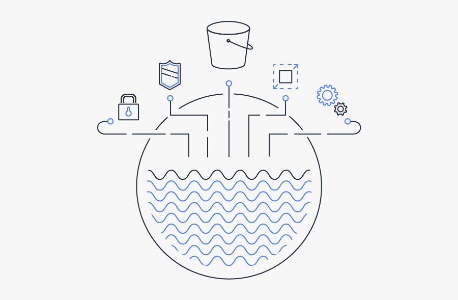 Data Lake Storage Infrastructure - Data Lake, Transparent Clipart