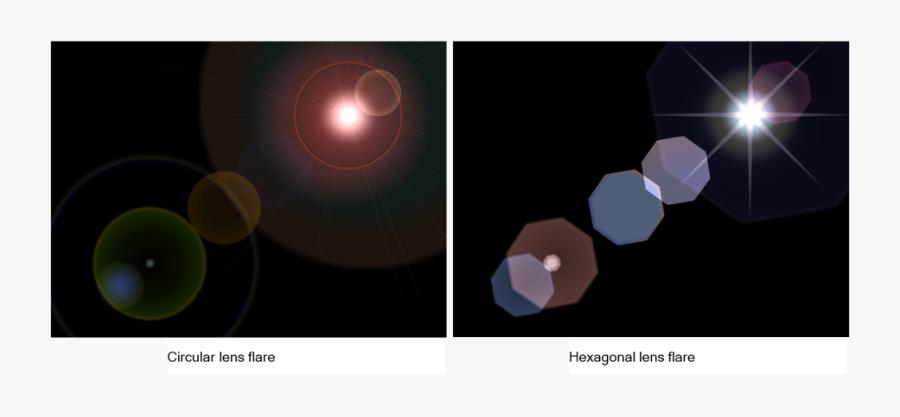 Lens Flare Hexagon Png, Transparent Clipart