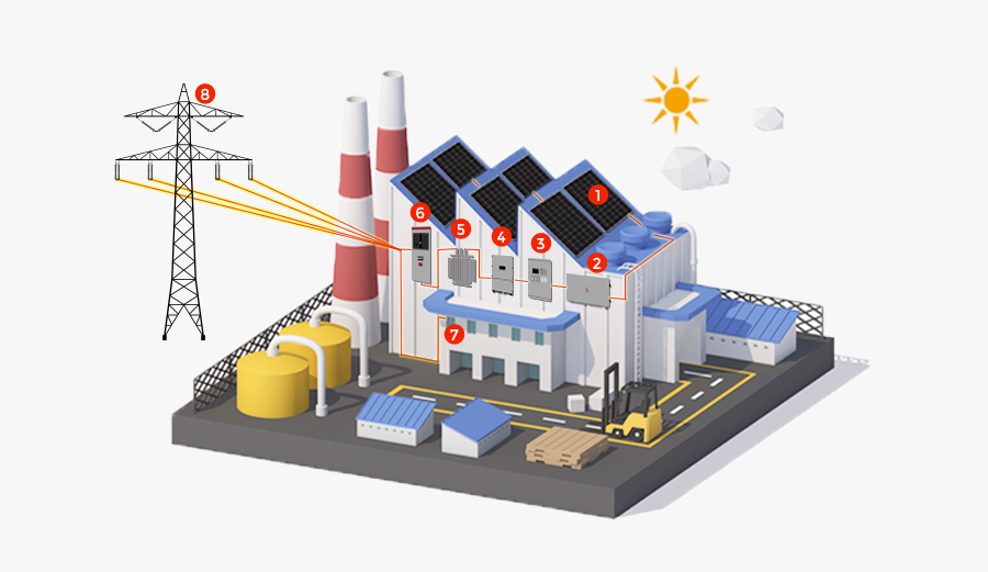 Commercial-industrial, Transparent Clipart