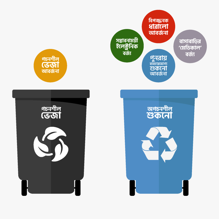 A Waste-concerned Bangladesh With Efficiency In Garbage - Recycling, Transparent Clipart