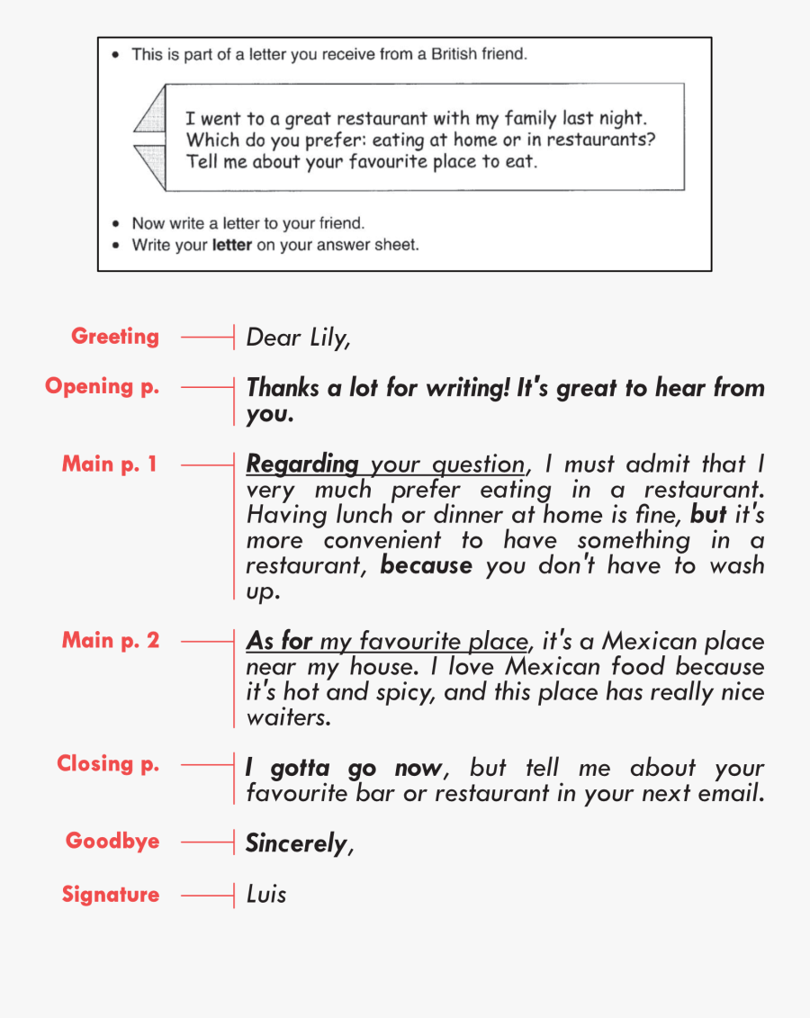 Mail Clipart Letter Writing - Letter Writing Format Cambridge, Transparent Clipart