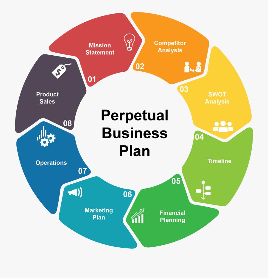 Business Development, Transparent Clipart