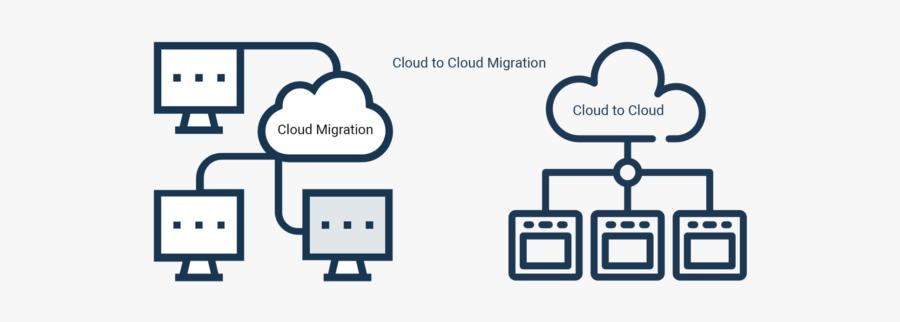 Cloud Services, Transparent Clipart