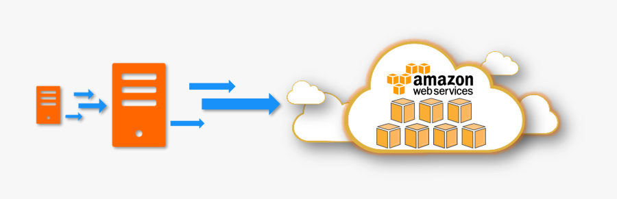 Migrate Your Existing Applications And Workloads To - Migrate On Premise Server To Aws, Transparent Clipart