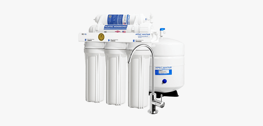 Reverse Osmosis Water Purifier Png Clipart - Water Filter, Transparent Clipart