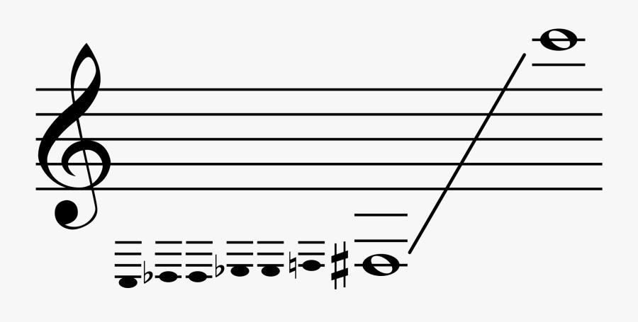 Treble Clef Ledger Line Note Clipart , Png Download - Beginner B Flat Scale Trumpet, Transparent Clipart