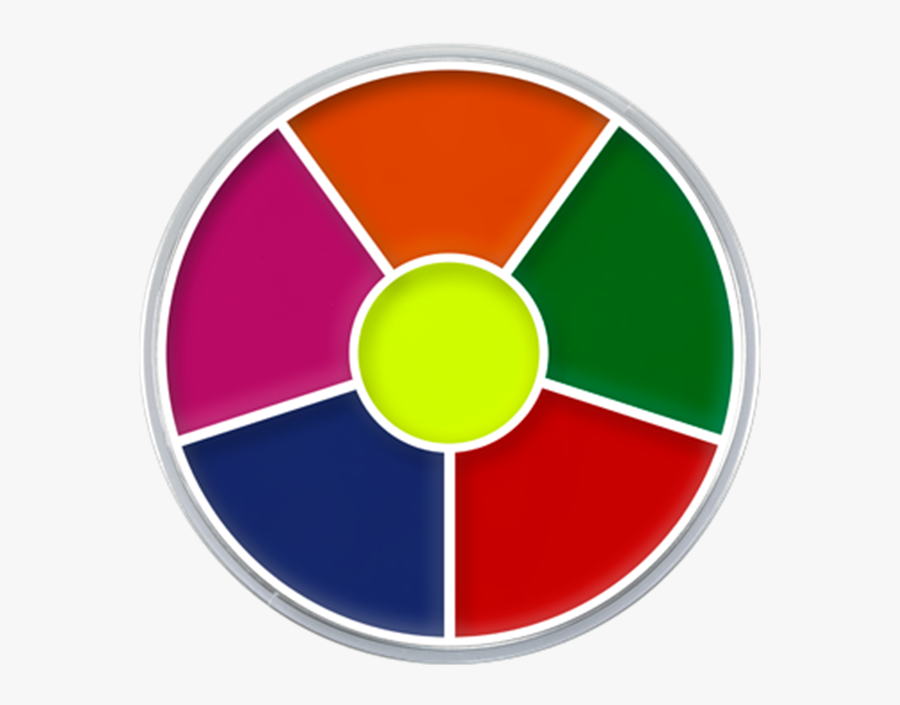 Cream Color Circle Uv - Project Methodology, Transparent Clipart