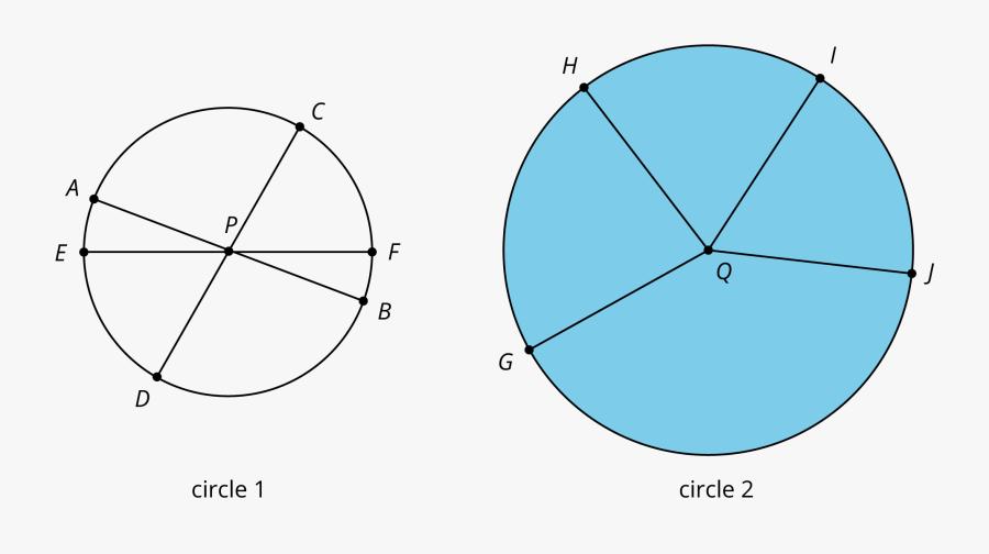Transparent Line Segment Clipart - Circles Grade 7, Transparent Clipart