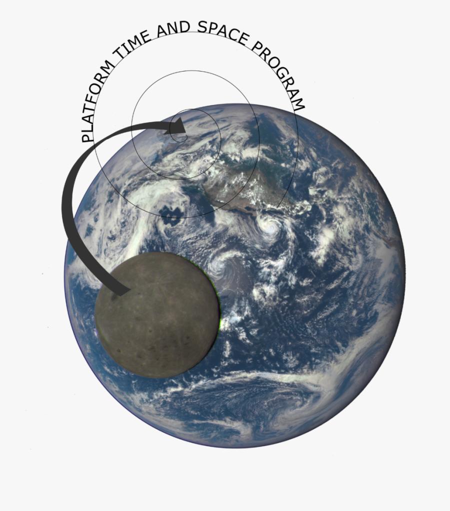 Platform R F Residency - Deep Space Climate Observatory, Transparent Clipart