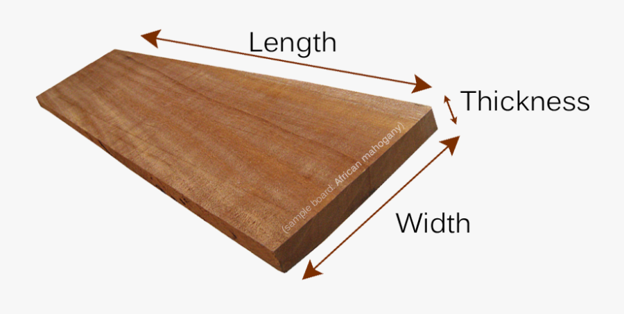 Hardwood Lumber Sizes - Length And Width Of Wood, Transparent Clipart