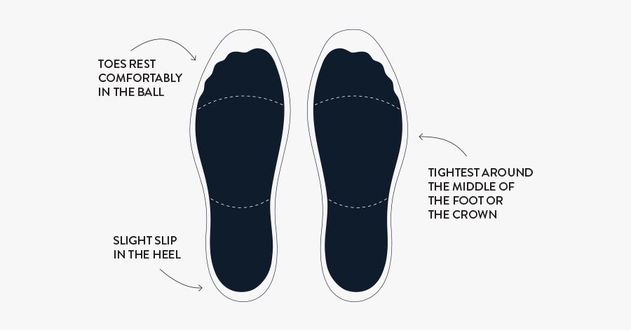 Fit Guide Lucchese Boots - Cowboy Boot Should Fit, Transparent Clipart