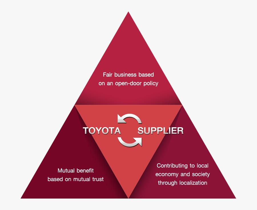 Transparent Open Door Policy Clipart - งาน จัด ซื้อ Toyota, Transparent Clipart