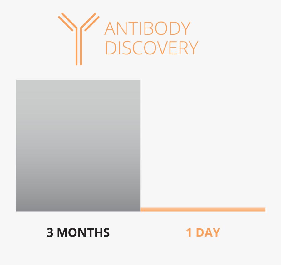 Transparent Antibody Png - Tan, Transparent Clipart