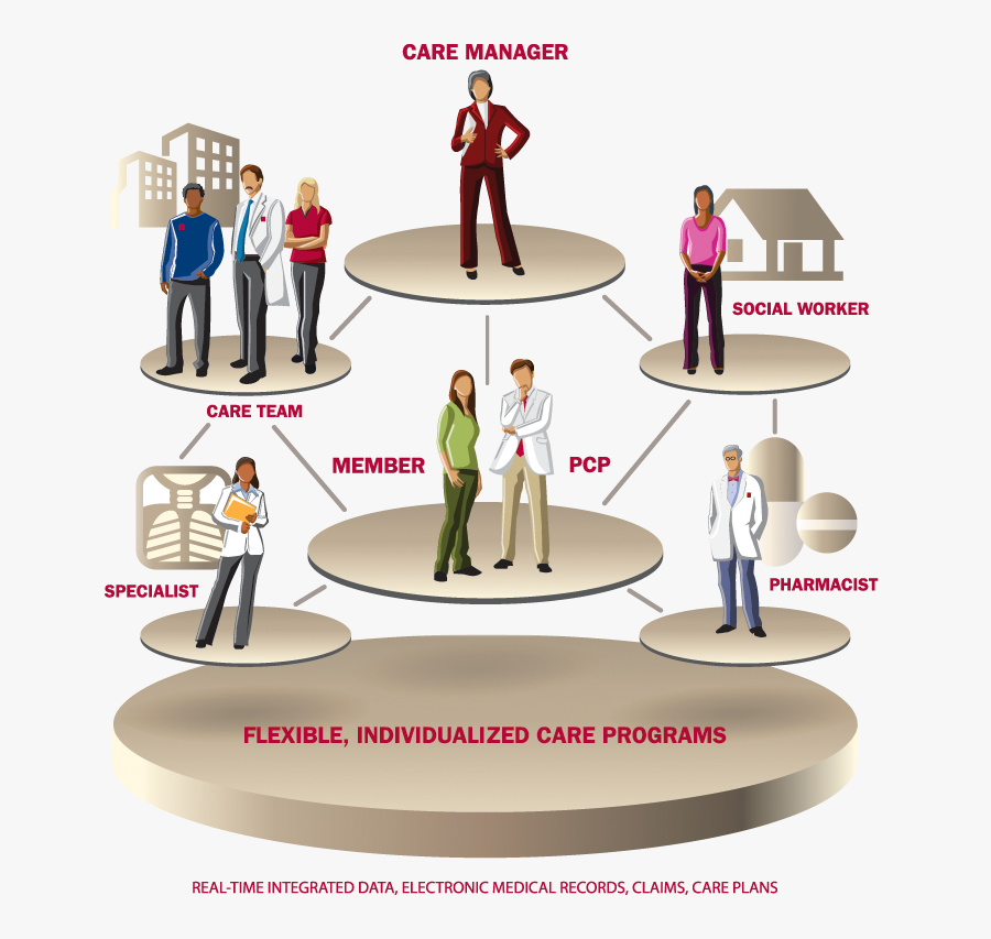 Redesigning Health Care To - Patient Health Care Team, Transparent Clipart