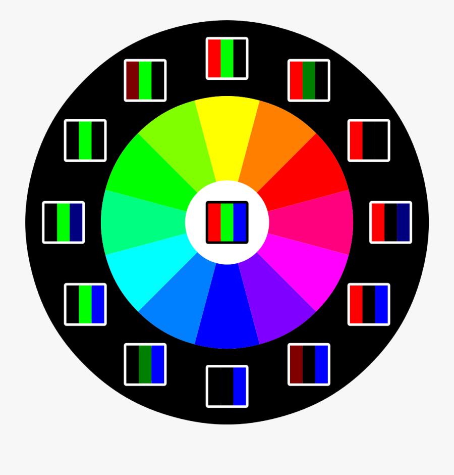 Mezcla De Colores Rgb, Transparent Clipart