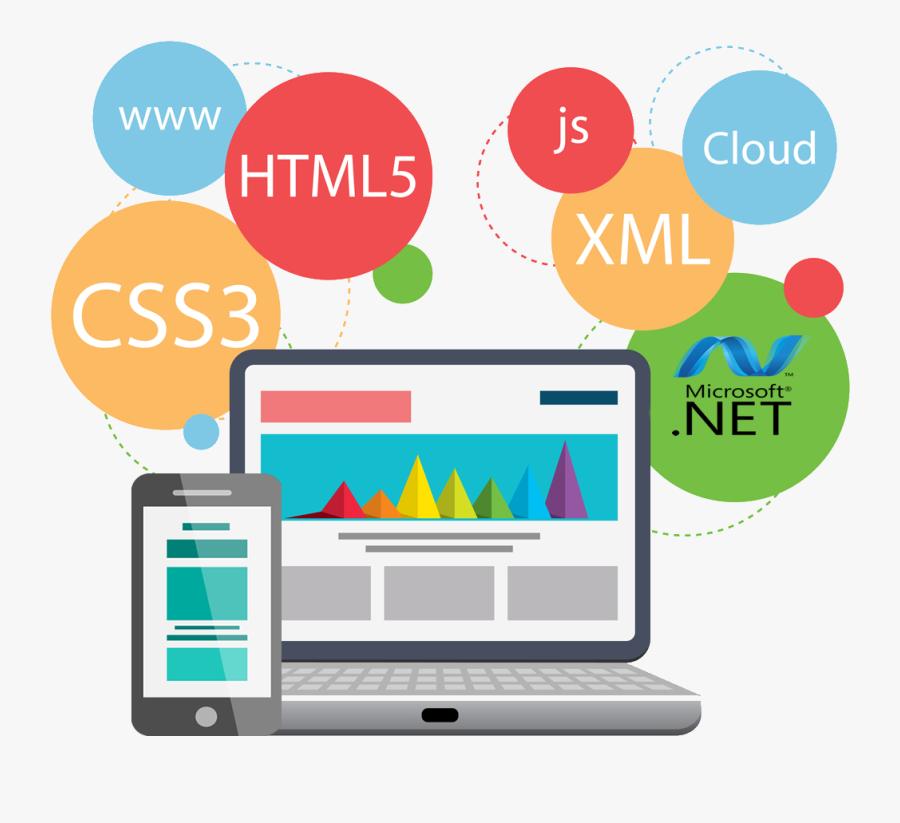 Web Development Clipart Websi - Web Development Images Free Download, Transparent Clipart