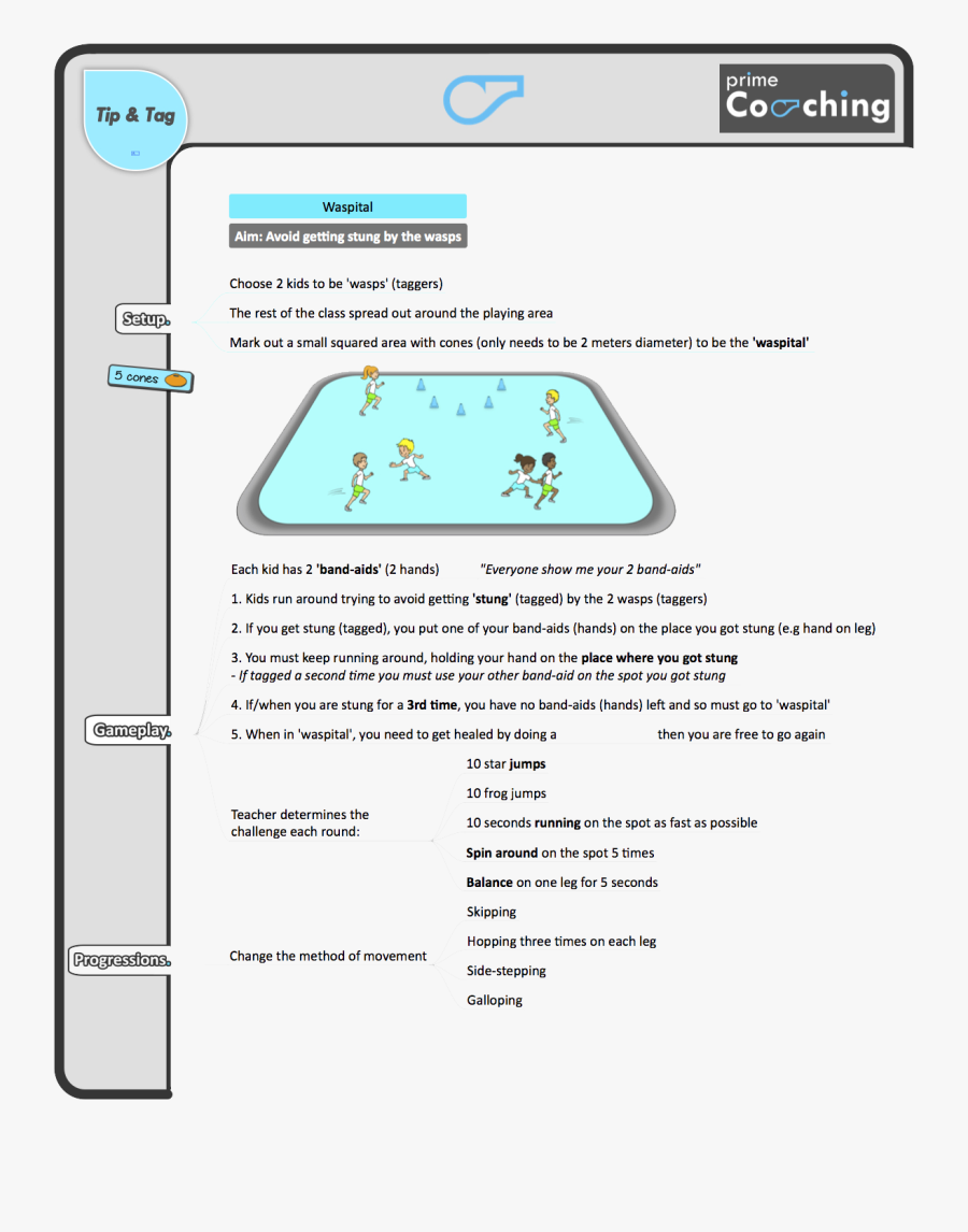 Transparent Phy Ed Class Clipart - Lesson Plan For Sports And Games, Transparent Clipart