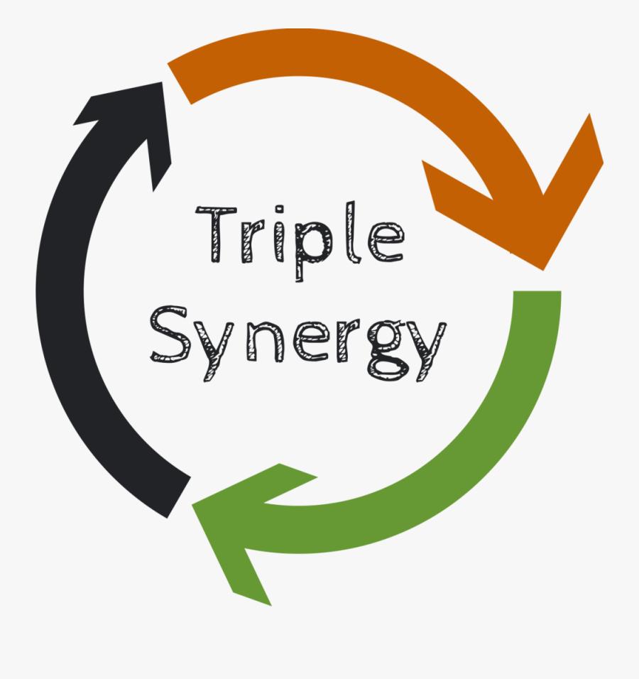 Synergy3, Transparent Clipart
