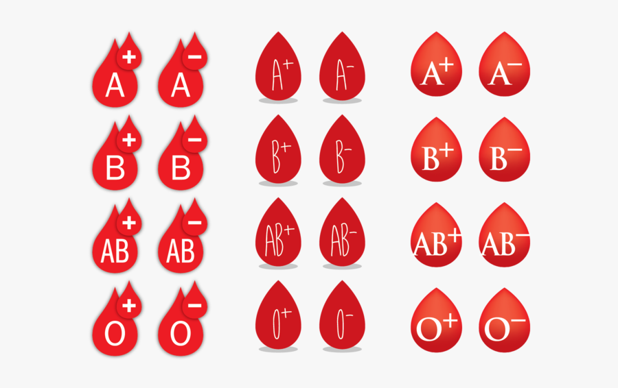 Blood Type Drops - Blood Type Hd Png, Transparent Clipart