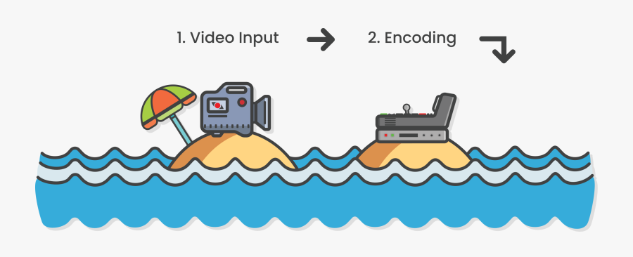 Live Streaming Workflow Part, Transparent Clipart