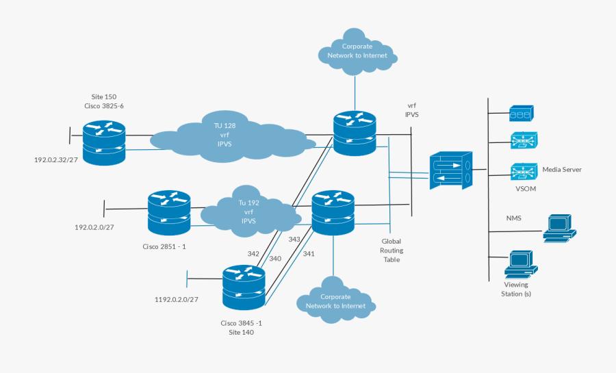 Diagram Cisco, Transparent Clipart