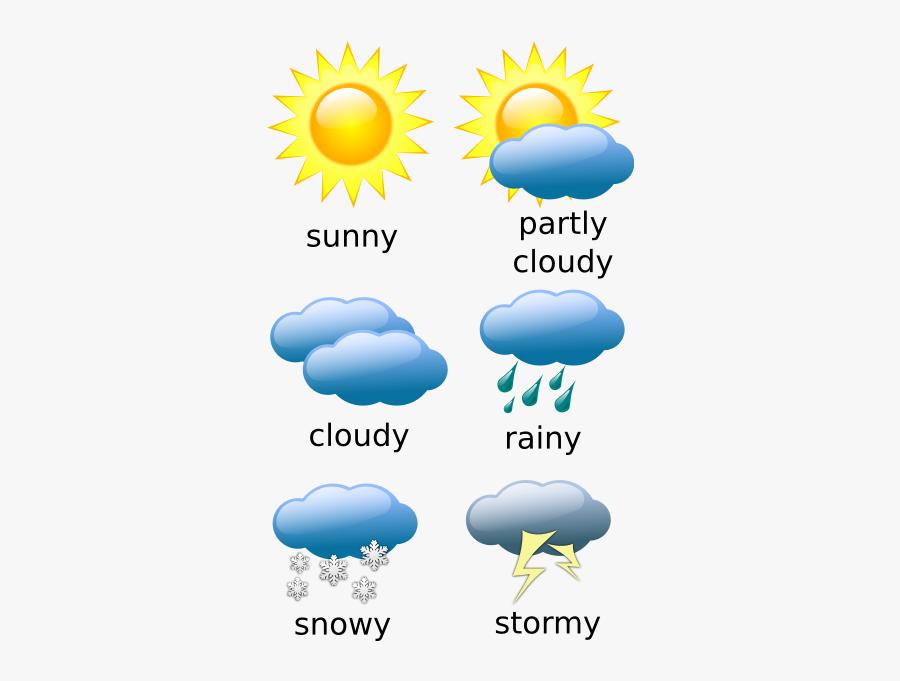 Weather Chart Titles - Rain Weather Forecast Symbols, Transparent Clipart