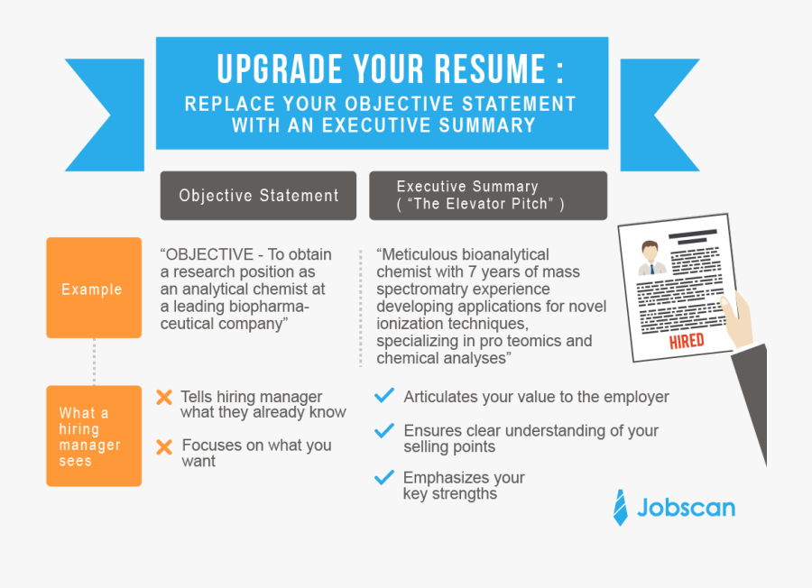 Career Objective - Upgrade Resume, Transparent Clipart