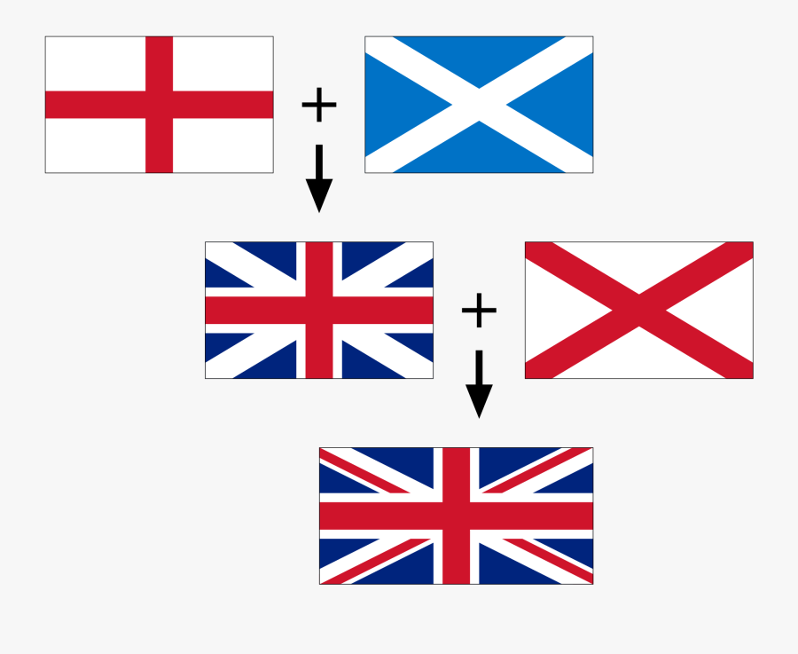 Flags Of The Union Jack - Flags In Union Jack, Transparent Clipart